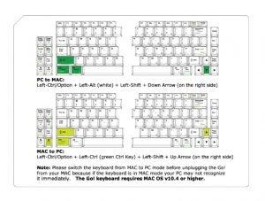 GTP-0055 PC-Mac Switch